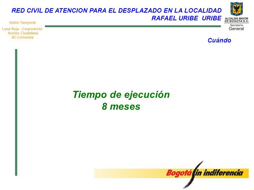 Unión Temporal Luna Roja - Corporación Acción Ciudadana AC-Colombia Cuándo Tiempo de ejecución 8 meses RED CIVIL DE ATENCION PARA EL DESPLAZADO EN LA LOCALIDAD RAFAEL URIBE URIBE