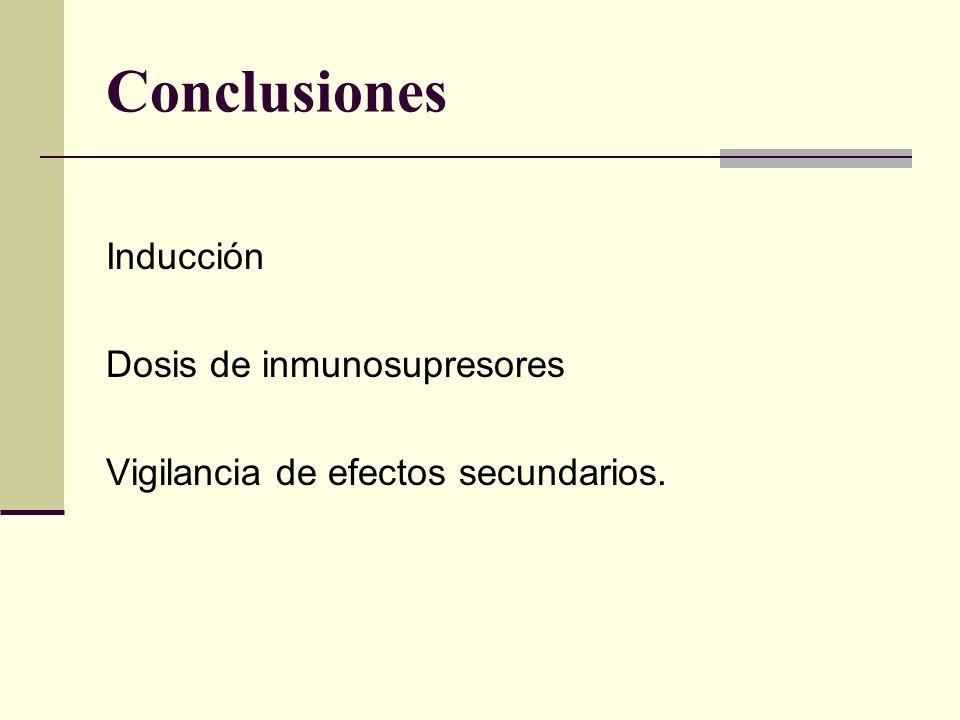 Conclusiones Inducción Dosis de inmunosupresores Vigilancia de efectos secundarios.