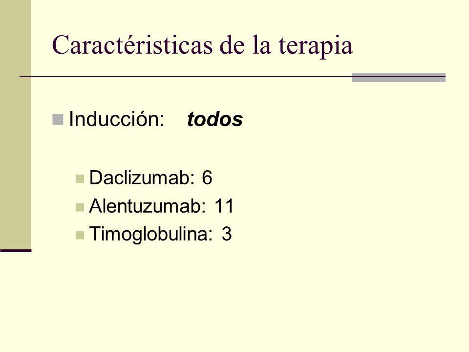 Caractéristicas de la terapia Terapia inmunosupresora de mantenimiento: PDN+ tacro+ MMF: 10.