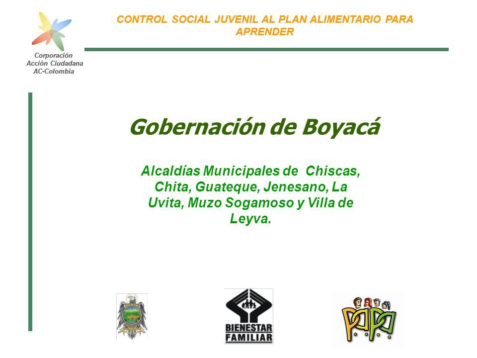 Corporación Acción Ciudadana AC-Colombia CONTROL SOCIAL JUVENIL AL PLAN ALIMENTARIO PARA APRENDER Corporación Acción Ciudadana AC-Colombia CONTROL SOC