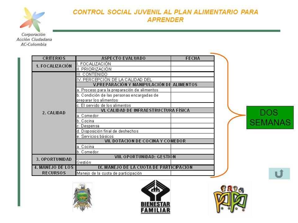 Corporación Acción Ciudadana AC-Colombia CONTROL SOCIAL JUVENIL AL PLAN ALIMENTARIO PARA APRENDER Corporación Acción Ciudadana AC-Colombia DOS SEMANAS