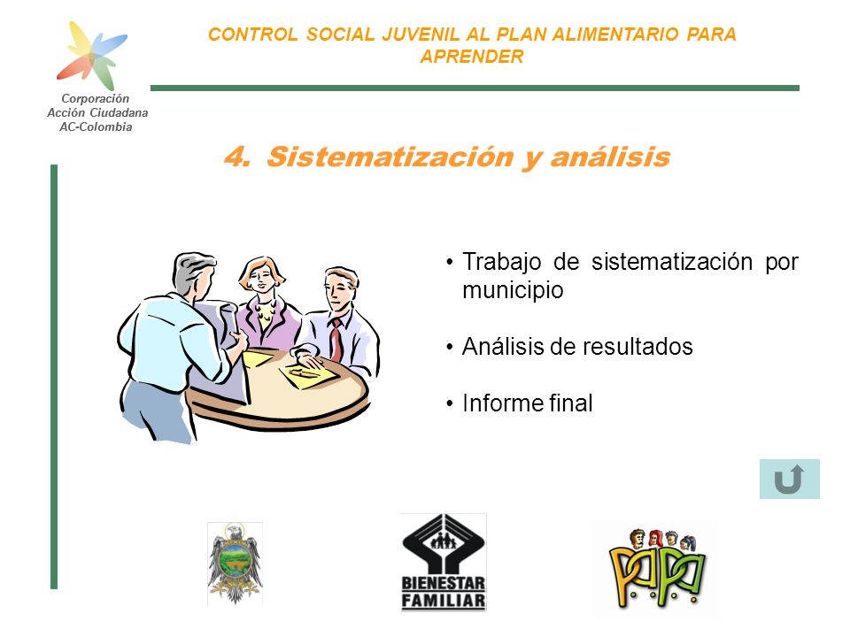 Corporación Acción Ciudadana AC-Colombia CONTROL SOCIAL JUVENIL AL PLAN ALIMENTARIO PARA APRENDER Corporación Acción Ciudadana AC-Colombia Trabajo de
