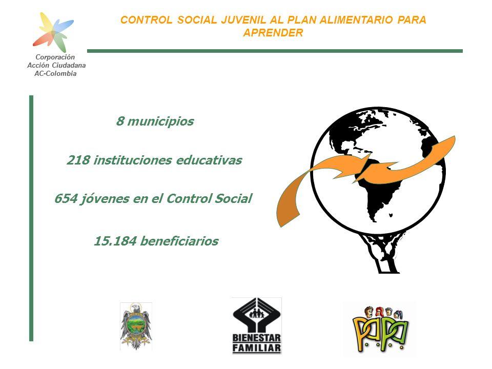 Corporación Acción Ciudadana AC-Colombia CONTROL SOCIAL JUVENIL AL PLAN ALIMENTARIO PARA APRENDER Corporación Acción Ciudadana AC-Colombia 8 municipio
