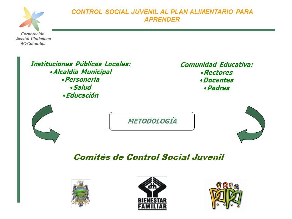 Corporación Acción Ciudadana AC-Colombia CONTROL SOCIAL JUVENIL AL PLAN ALIMENTARIO PARA APRENDER Corporación Acción Ciudadana AC-Colombia METODOLOGÍA