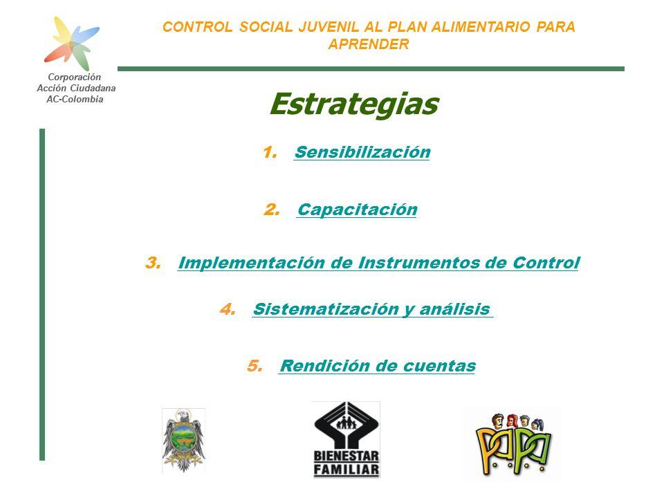 Corporación Acción Ciudadana AC-Colombia CONTROL SOCIAL JUVENIL AL PLAN ALIMENTARIO PARA APRENDER Corporación Acción Ciudadana AC-Colombia Estrategias