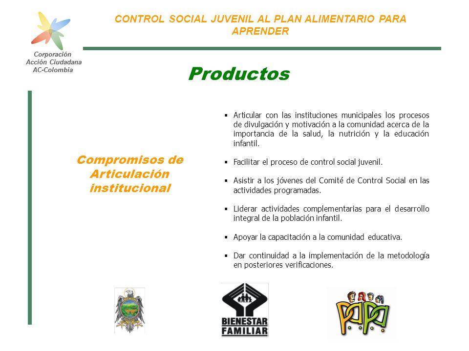 Corporación Acción Ciudadana AC-Colombia CONTROL SOCIAL JUVENIL AL PLAN ALIMENTARIO PARA APRENDER Corporación Acción Ciudadana AC-Colombia Compromisos