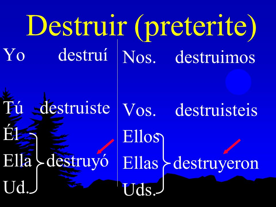 Preterite of Oír, Leer, Creer, Destruir, Construir l Destruir and Construir are conjugated like oír, creer, and leer in the preterite except that the