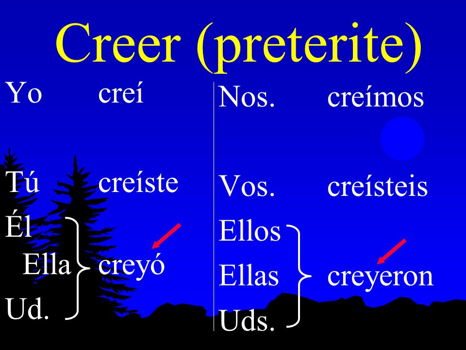 Preterite of Oír, Leer, Creer, Destruir, Construir l Creer and Leer follow the same pattern in the preterite: