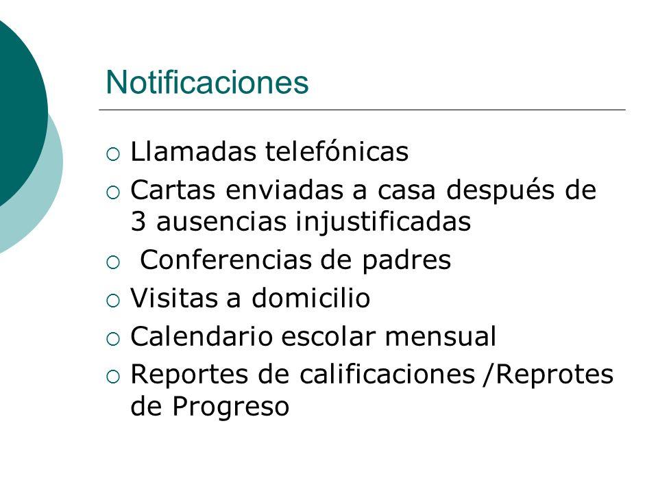 Notificaciones Llamadas telefónicas Cartas enviadas a casa después de 3 ausencias injustificadas Conferencias de padres Visitas a domicilio Calendario