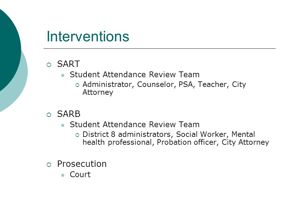Interventions SART Student Attendance Review Team Administrator, Counselor, PSA, Teacher, City Attorney SARB Student Attendance Review Team District 8 administrators, Social Worker, Mental health professional, Probation officer, City Attorney Prosecution Court
