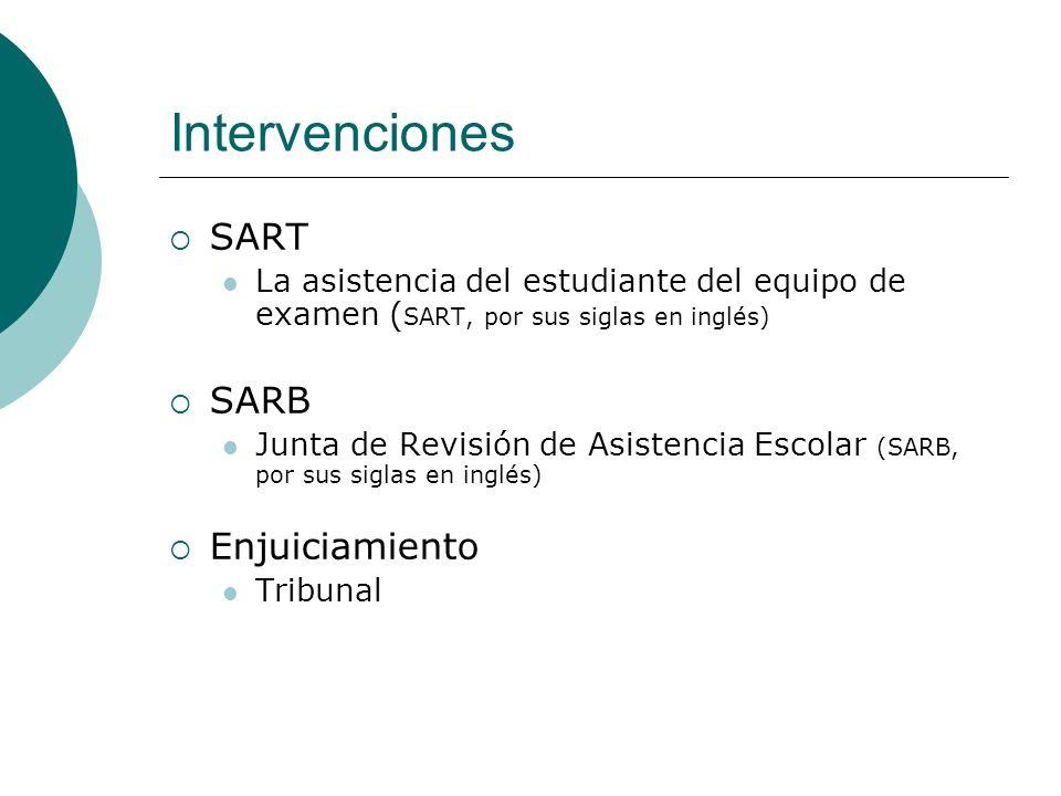 Intervenciones SART La asistencia del estudiante del equipo de examen ( SART, por sus siglas en inglés) SARB Junta de Revisión de Asistencia Escolar (