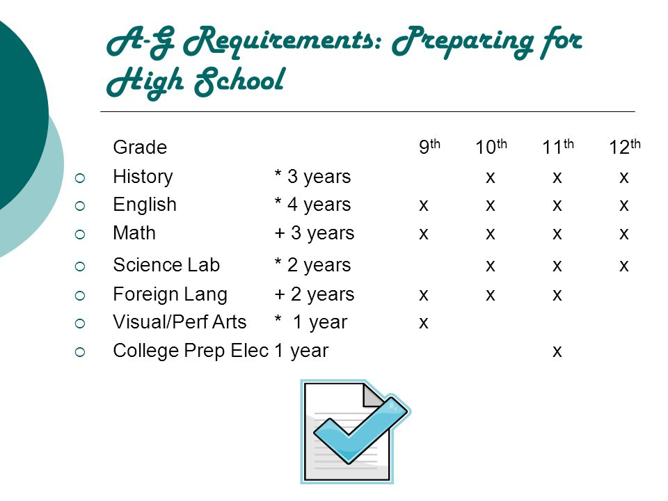 A-G Requirements: Preparing for High School Grade 9 th 10 th 11 th 12 th History* 3 years x x x English* 4 years x x x x Math+ 3 years x x x x Science Lab* 2 years x x x Foreign Lang+ 2 years x x x Visual/Perf Arts* 1 year x College Prep Elec 1 year x