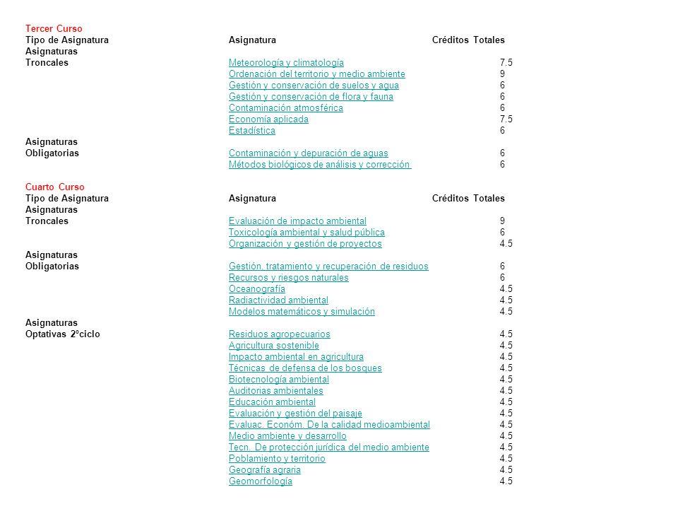 Universidad de Murcia PROGRAMA DE EDAFOLOGÍA (2º Curso de Ciencias Ambientales) Profesores: Dr.