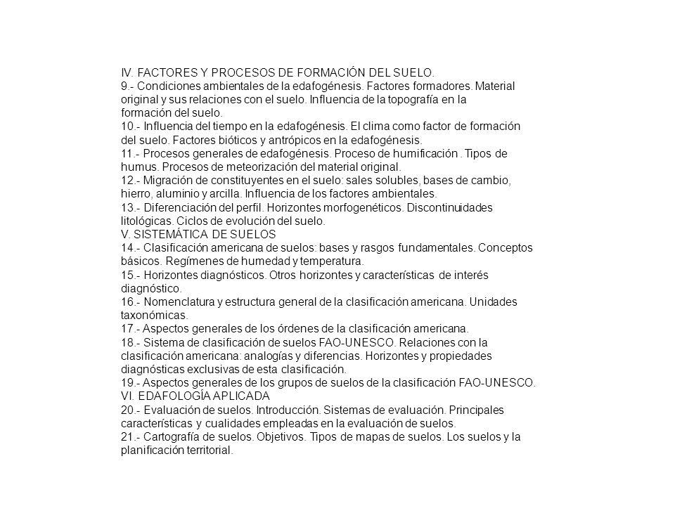 Universidad de Castilla la Mancha PROGRAMA DE FUNDAMENTOS DE EDAFOLOGÍA MEDIO-AMBIENTAL Libre configuración curricular (2,5 + 2 créditos) El suelo en el medio-ambiente.