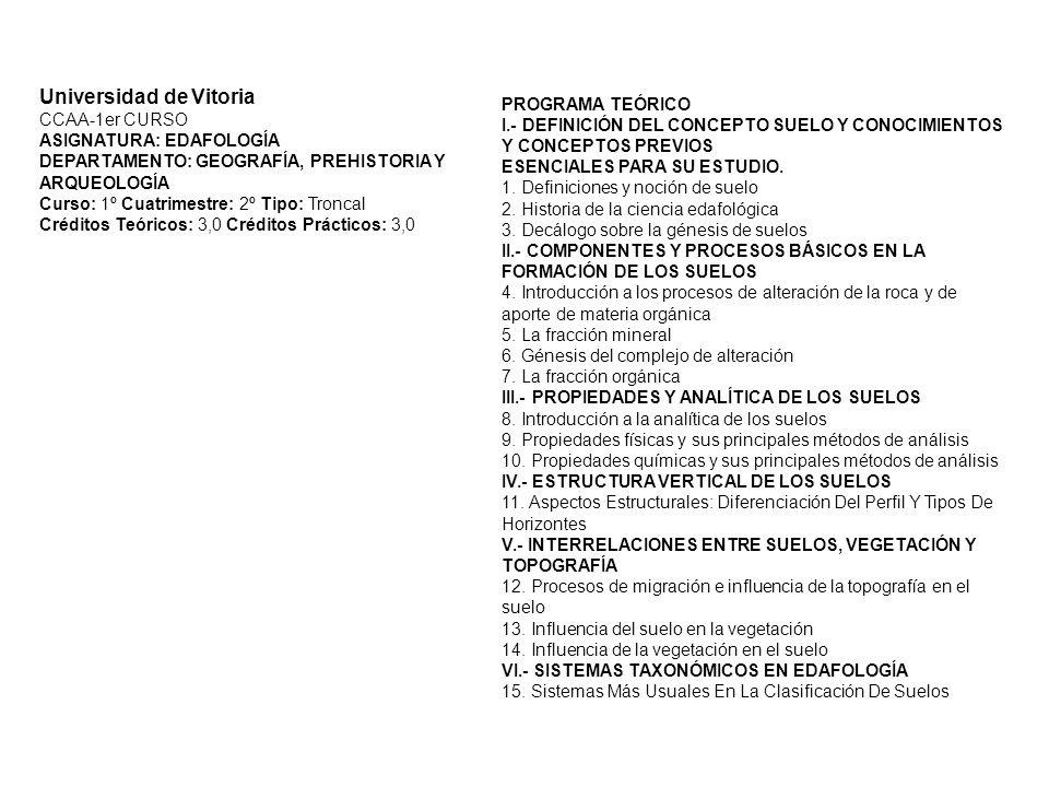 Universidad de Alcalá de Henares LICENCIADO EN CIENCIAS AMBIENTALES PROGRAMA DE LA ASIGNATURA: ________EDAFOLOGÍA____________ PROGRAMA (Temas sin subrayar impartidos desde el área de Geodinámica; temas subrayados impartidos desde el área de Ecología) I.- INTRODUCCIÓN.