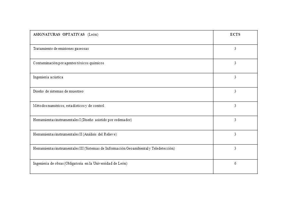 ASIGNATURAS OPTATIVAS (León)ECTS Tratamiento de emisiones gaseosas3 Contaminación por agentes tóxicos químicos3 Ingeniería acústica3 Diseño de sistema