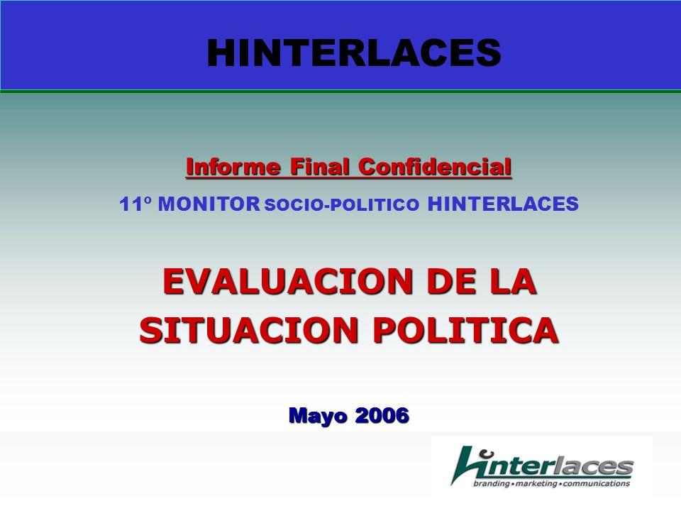 EVALUACION DE LA SITUACION POLITICA Mayo 2006 Informe Final Confidencial 11º MONITOR SOCIO-POLITICO HINTERLACES HINTERLACES