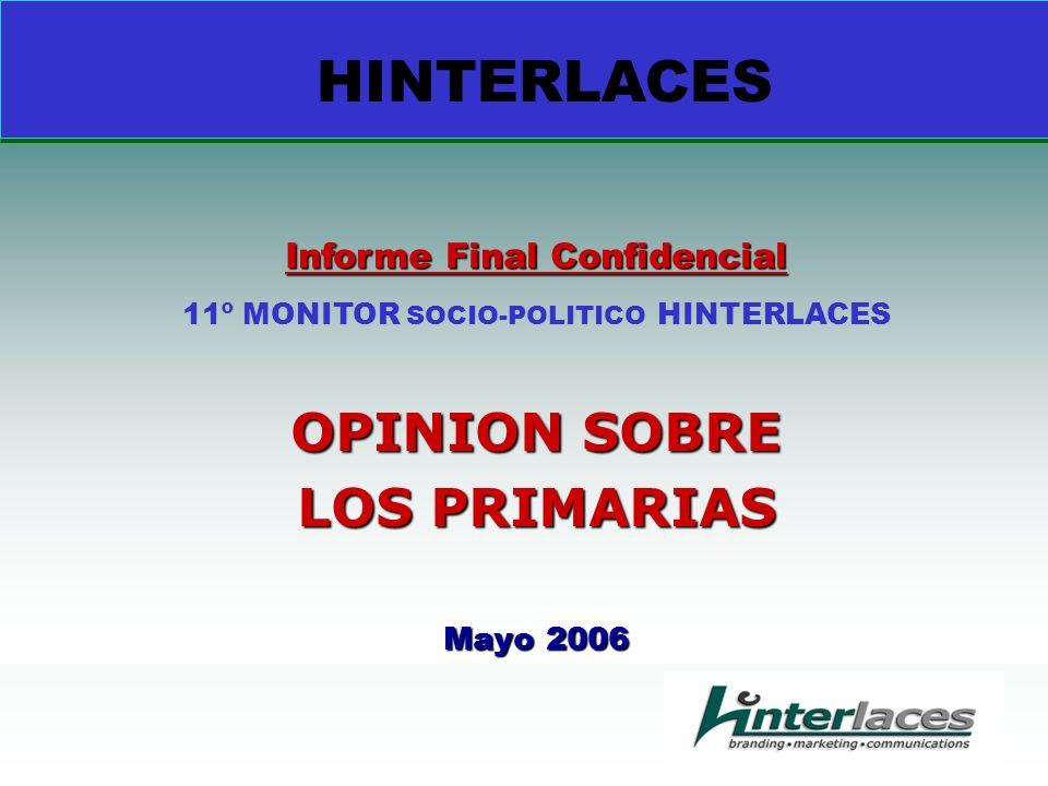 OPINION SOBRE LOS PRIMARIAS Mayo 2006 Informe Final Confidencial 11º MONITOR SOCIO-POLITICO HINTERLACES HINTERLACES