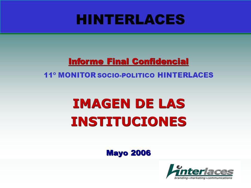 IMAGEN DE LAS INSTITUCIONES Mayo 2006 Informe Final Confidencial 11º MONITOR SOCIO-POLITICO HINTERLACES HINTERLACES