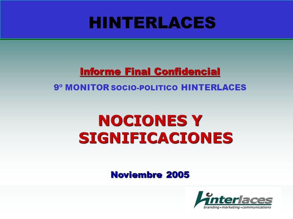NOCIONES Y SIGNIFICACIONES Noviembre 2005 Informe Final Confidencial 9º MONITOR SOCIO-POLITICO HINTERLACES HINTERLACES