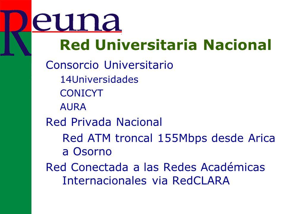 Consorcio Universitario 14Universidades CONICYT AURA Red Privada Nacional Red ATM troncal 155Mbps desde Arica a Osorno Red Conectada a las Redes Académicas Internacionales via RedCLARA Red Universitaria Nacional