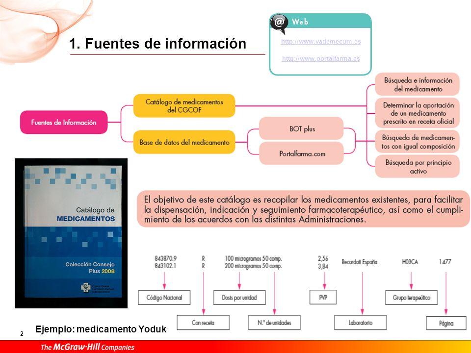 2 Ejemplo: medicamento Yoduk http://www.vademecum.es http://www.portalfarma.es 1. Fuentes de información