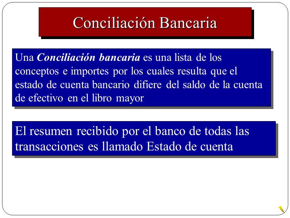 Conciliación Bancaria Una Conciliación bancaria es una lista de los conceptos e importes por los cuales resulta que el estado de cuenta bancario difie