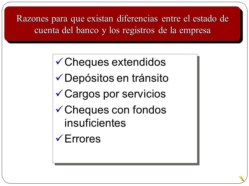 Razones para que existan diferencias entre el estado de cuenta del banco y los registros de la empresa Cheques extendidos Depósitos en tránsito Cargos