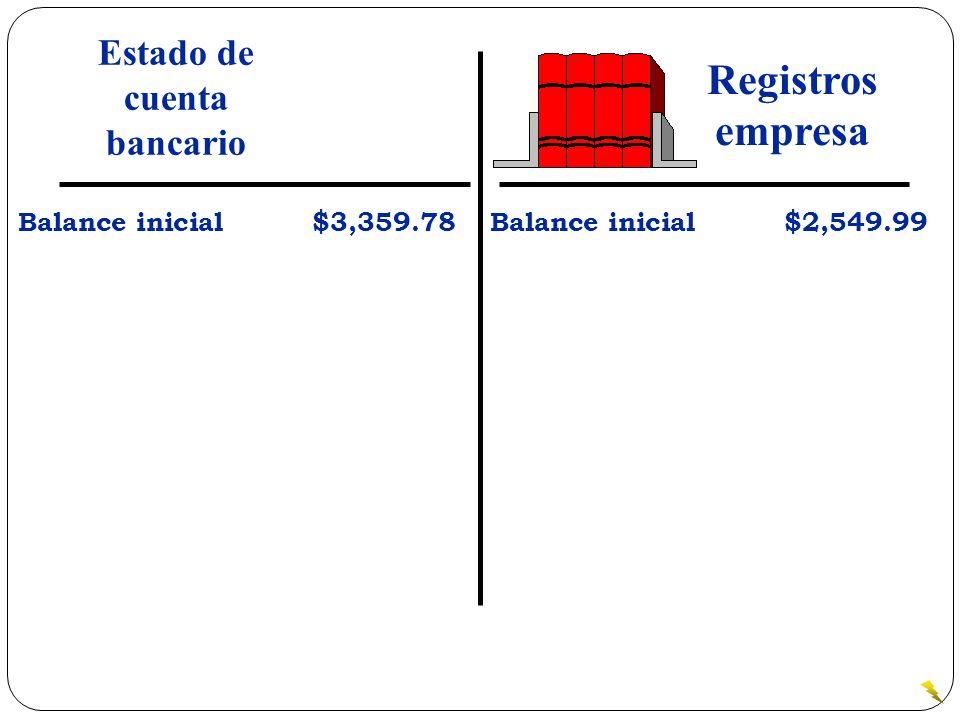 Estado de cuenta bancario Balance inicial$3,359.78 Registros empresa Balance inicial$2,549.99