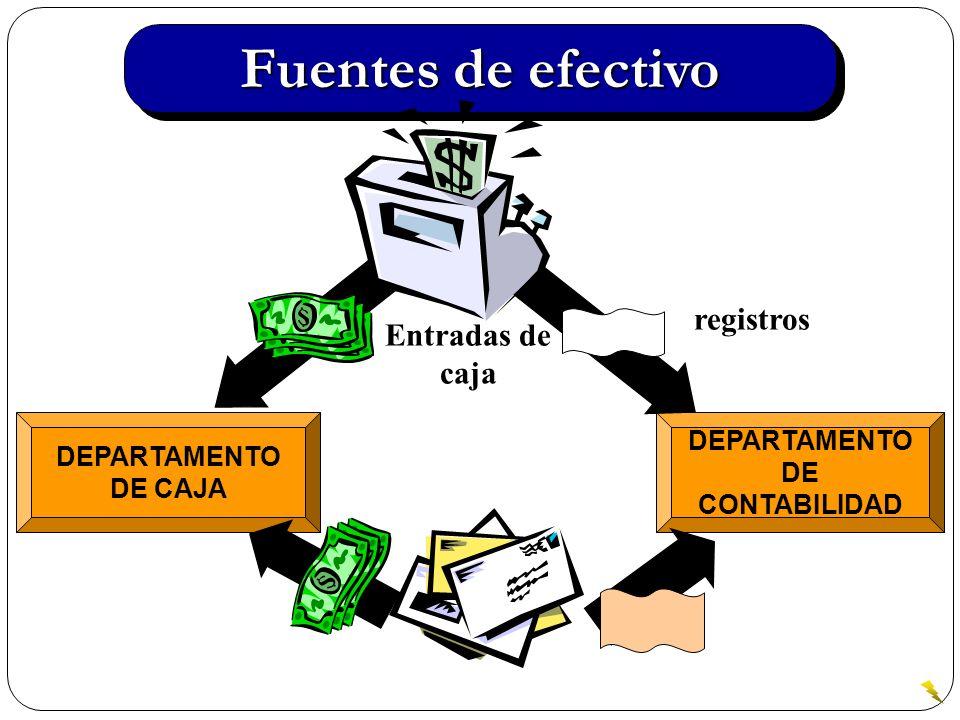 1 DEPARTAMENTO DE CONTABILIDAD Ficha de depósito Banco DEPARTAMENTO DE CAJA Ficha de depósito Fuentes de efectivo