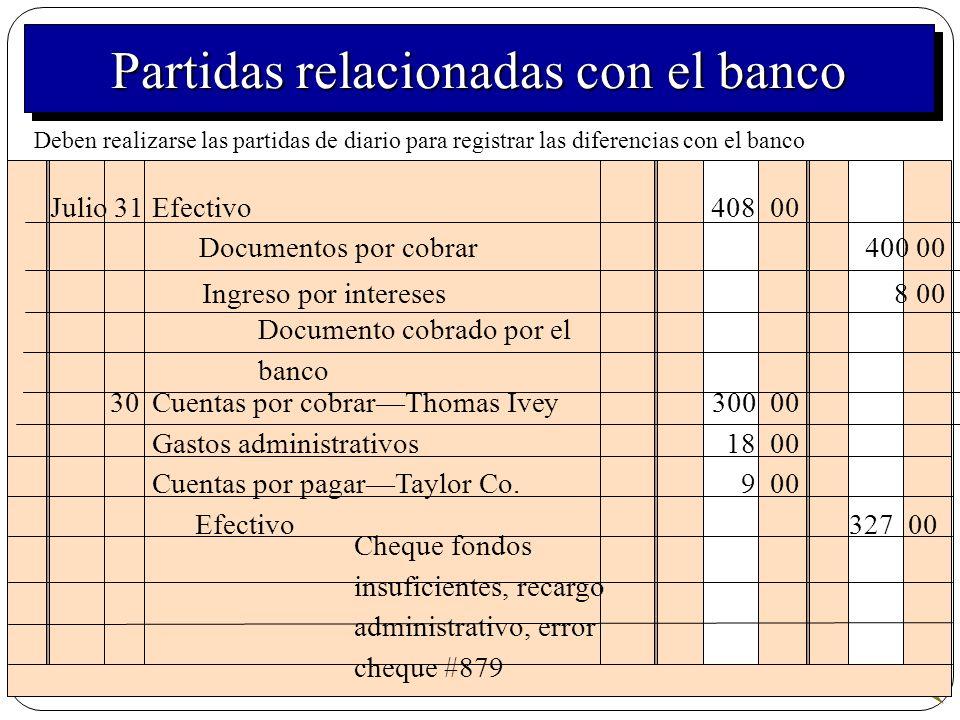 Partidas relacionadas con el banco Deben realizarse las partidas de diario para registrar las diferencias con el banco 30Cuentas por cobrarThomas Ivey