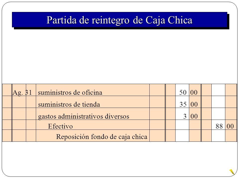 Ag. 31 suministros de oficina 50 00 Reposición fondo de caja chica Efectivo 88 00 Partida de reintegro de Caja Chica suministros de tienda 35 00 gasto