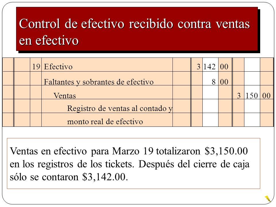 Control de efectivo recibido contra ventas en efectivo 19Efectivo 3 142 00 Faltantes y sobrantes de efectivo8 00 Registro de ventas al contado y monto
