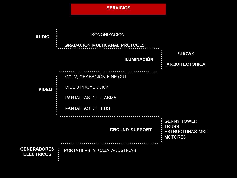 SERVICIOS AUDIO ILUMINACIÓN VIDEO GROUND SUPPORT GENERADORES ELÉCTRICOS SONORIZACIÓN GRABACIÓN MULTICANAL PROTOOLS SHOWS ARQUITECTÓNICA CCTV, GRABACIÓ