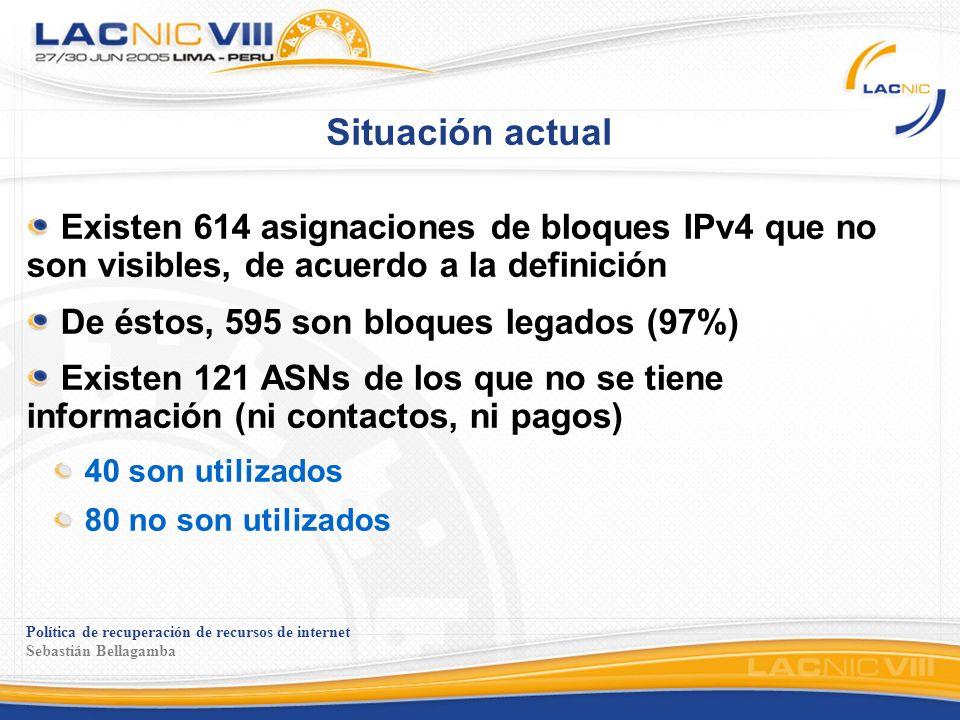 Política de recuperación de recursos de internet Sebastián Bellagamba Situación actual Existen 614 asignaciones de bloques IPv4 que no son visibles, d
