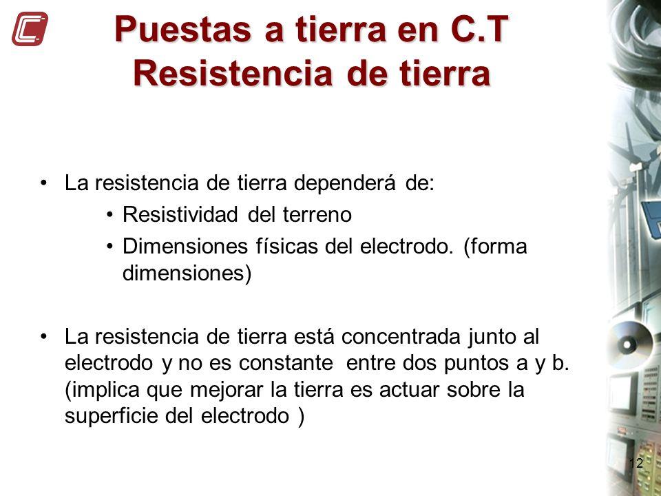 12 Puestas a tierra en C.T Resistencia de tierra La resistencia de tierra dependerá de: Resistividad del terreno Dimensiones físicas del electrodo. (f