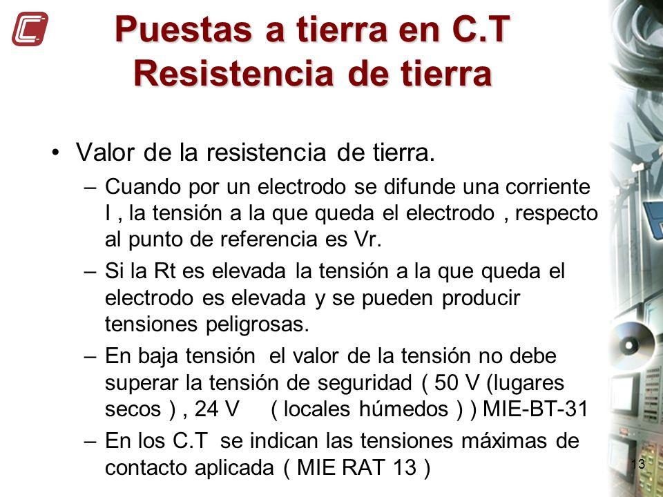13 Puestas a tierra en C.T Resistencia de tierra Valor de la resistencia de tierra. –Cuando por un electrodo se difunde una corriente I, la tensión a
