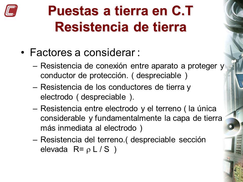14 Puestas a tierra en C.T Resistencia de tierra Factores a considerar : –Resistencia de conexión entre aparato a proteger y conductor de protección.