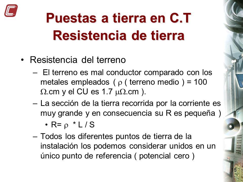 15 Puestas a tierra en C.T Resistencia de tierra Resistencia del terreno – El terreno es mal conductor comparado con los metales empleados ( ( terreno