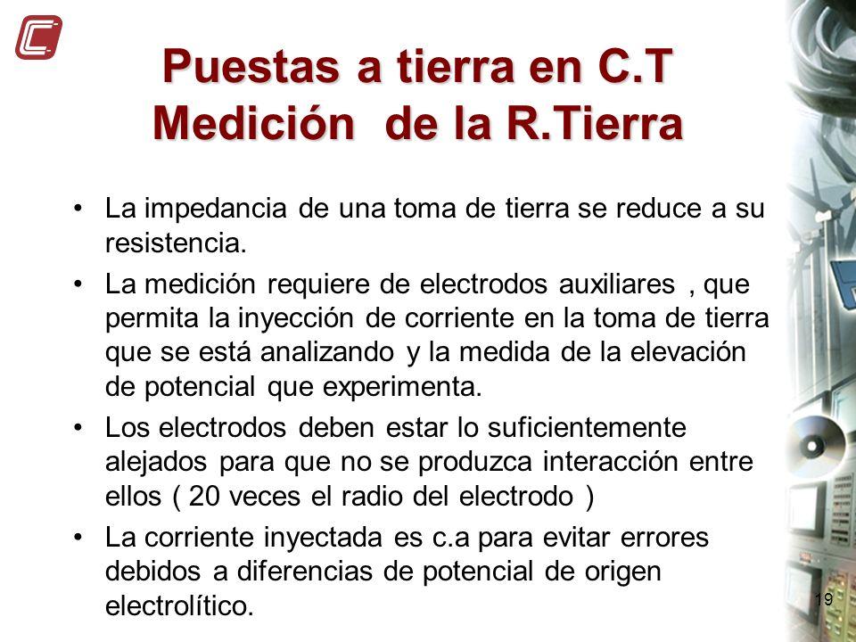 19 Puestas a tierra en C.T Medición de la R.Tierra La impedancia de una toma de tierra se reduce a su resistencia. La medición requiere de electrodos