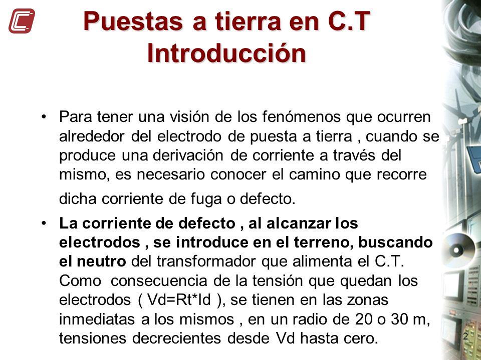 2 Puestas a tierra en C.T Introducción Para tener una visión de los fenómenos que ocurren alrededor del electrodo de puesta a tierra, cuando se produc