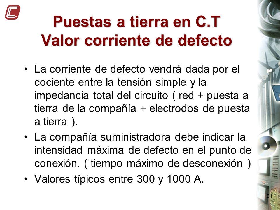 21 Puestas a tierra en C.T Valor corriente de defecto La corriente de defecto vendrá dada por el cociente entre la tensión simple y la impedancia tota