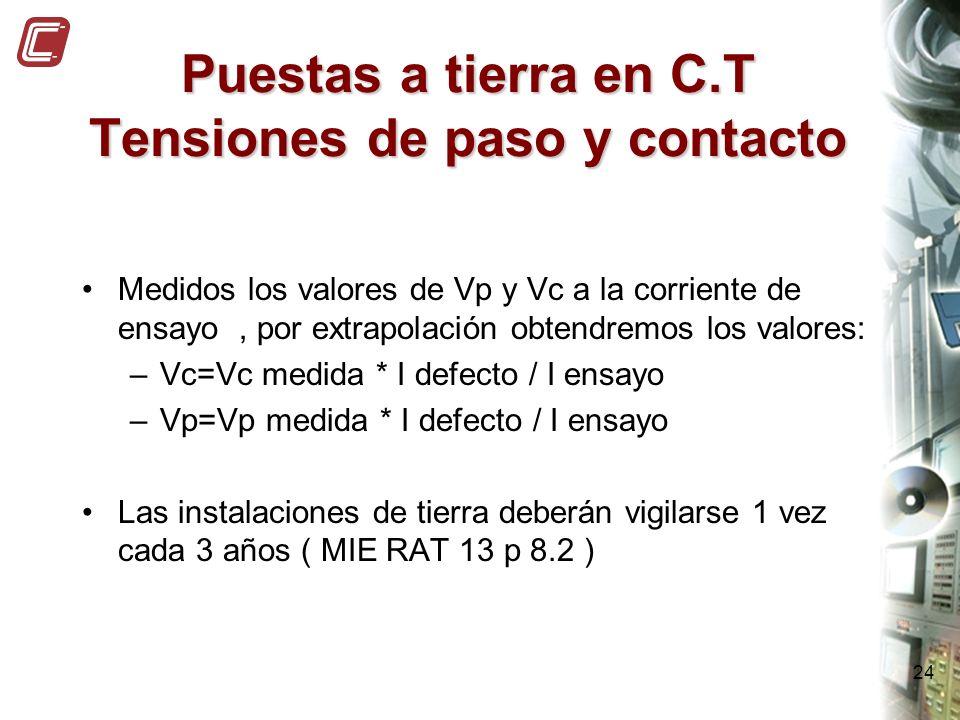 24 Puestas a tierra en C.T Tensiones de paso y contacto Medidos los valores de Vp y Vc a la corriente de ensayo, por extrapolación obtendremos los val