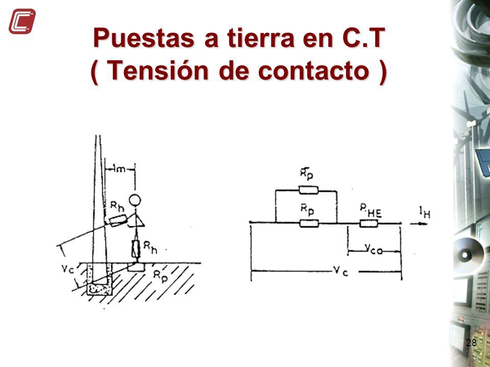 28 Puestas a tierra en C.T ( Tensión de contacto )