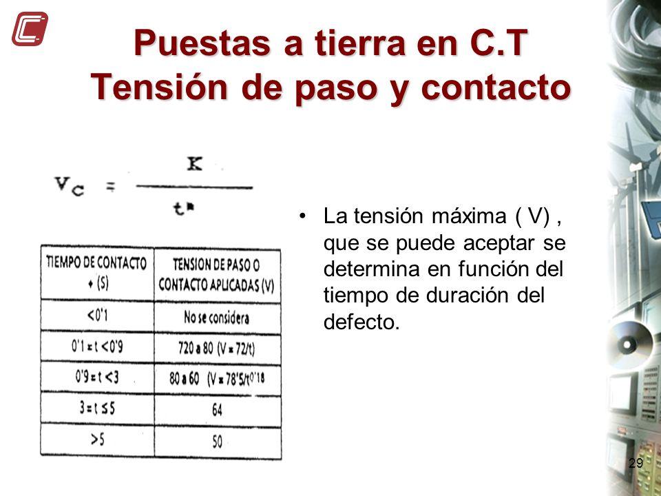 29 Puestas a tierra en C.T Tensión de paso y contacto La tensión máxima ( V), que se puede aceptar se determina en función del tiempo de duración del