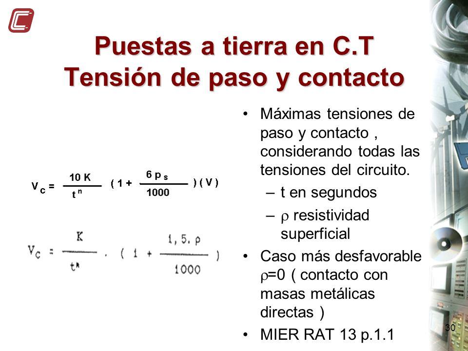 30 Puestas a tierra en C.T Tensión de paso y contacto Máximas tensiones de paso y contacto, considerando todas las tensiones del circuito. –t en segun