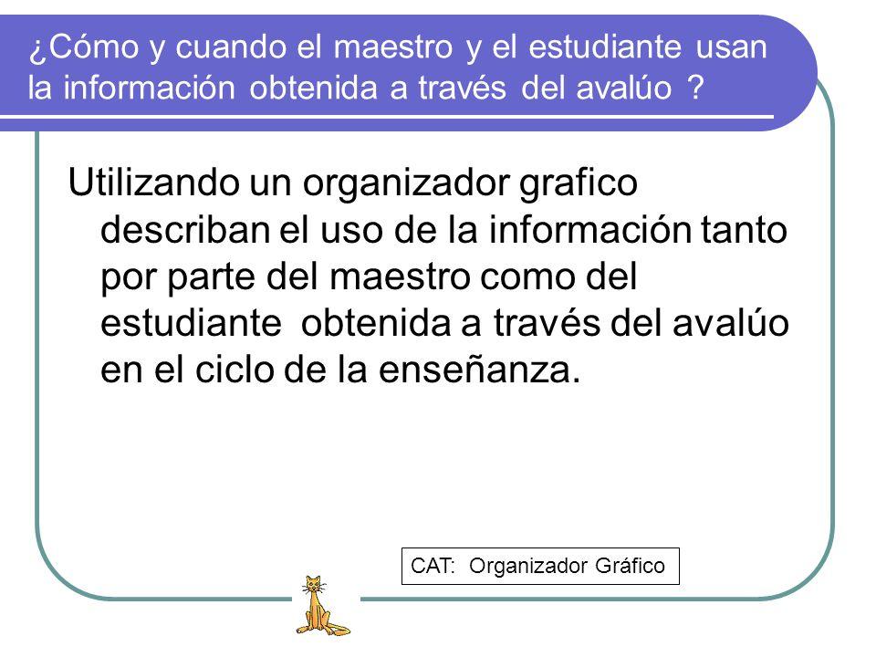 ¿Cómo y cuando el maestro y el estudiante usan la información obtenida a través del avalúo ? Utilizando un organizador grafico describan el uso de la