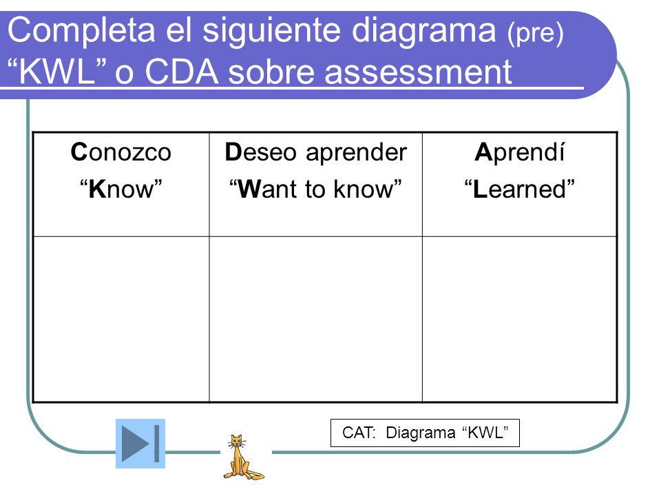 Trabajo en grupos de 3 En 1 a 3 oraciones claras y concisas, por favor escriban su definición de qué es assessment en la sala de clases, o por lo menos lo que creen que debe ser.