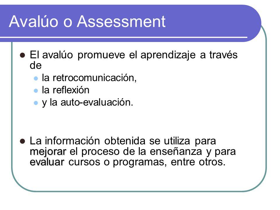 Avalúo o Assessment El avalúo promueve el aprendizaje a través de la retrocomunicación, la reflexión y la auto-evaluación. mejorar evaluar La informac