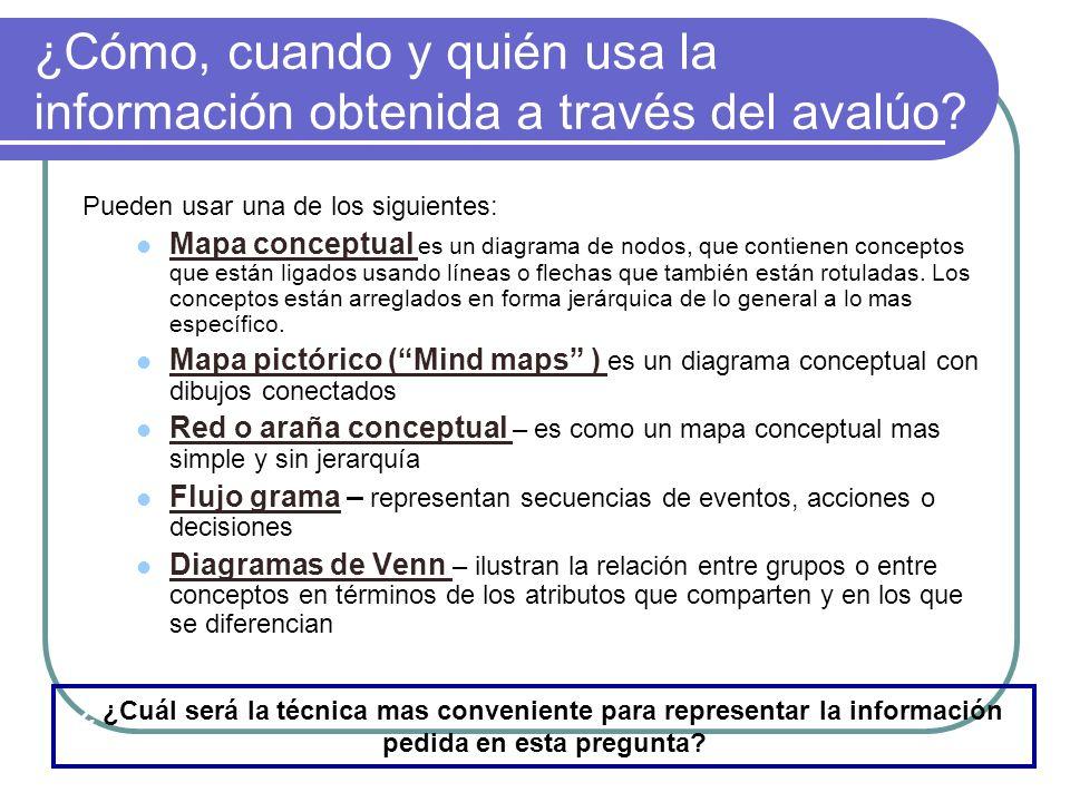 ¿Cómo, cuando y quién usa la información obtenida a través del avalúo? Pueden usar una de los siguientes: Mapa conceptual es un diagrama de nodos, que